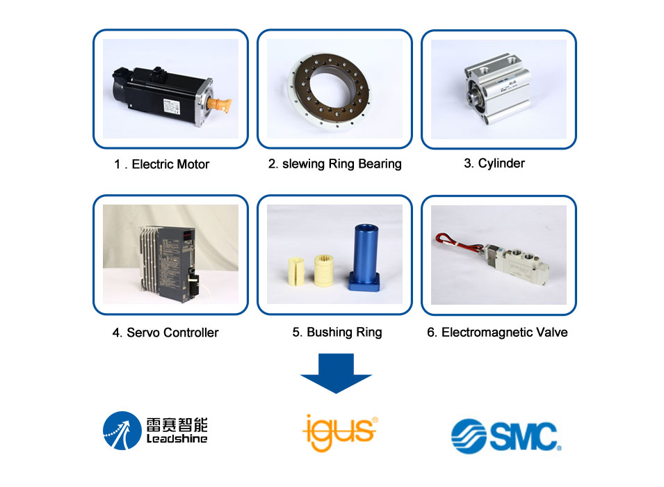Packing Machine Parts