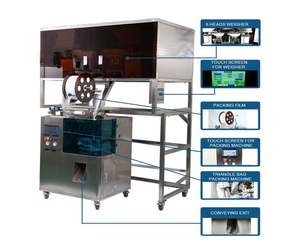 Packing Machine Structure